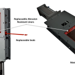 tsg-abrasive-resistant-slide-gate-valve-5