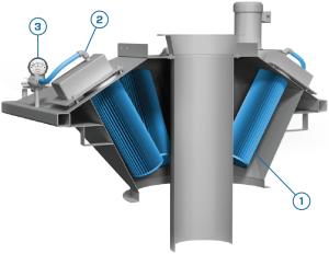 Vortex-Compact-Filter-System